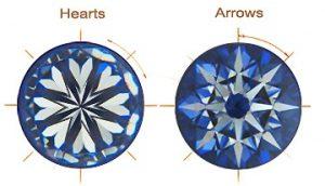 Diamonds with perfect Symmetry